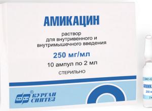 Показания и способ применения Амикацина при цистите
