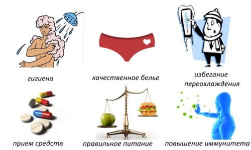 Профилактика цистита заключается в своевременной и правильной гигиене половых органов